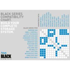 Aqua Products Medium Bits Bag Black Series 7